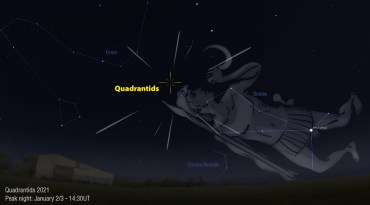 Viewing the Quadrantid Meteor Shower in 2021 - American Meteor Society