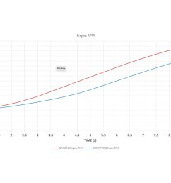 r35 gtr turbo kit mods upgrade [ 1224 x 792 Pixel ]