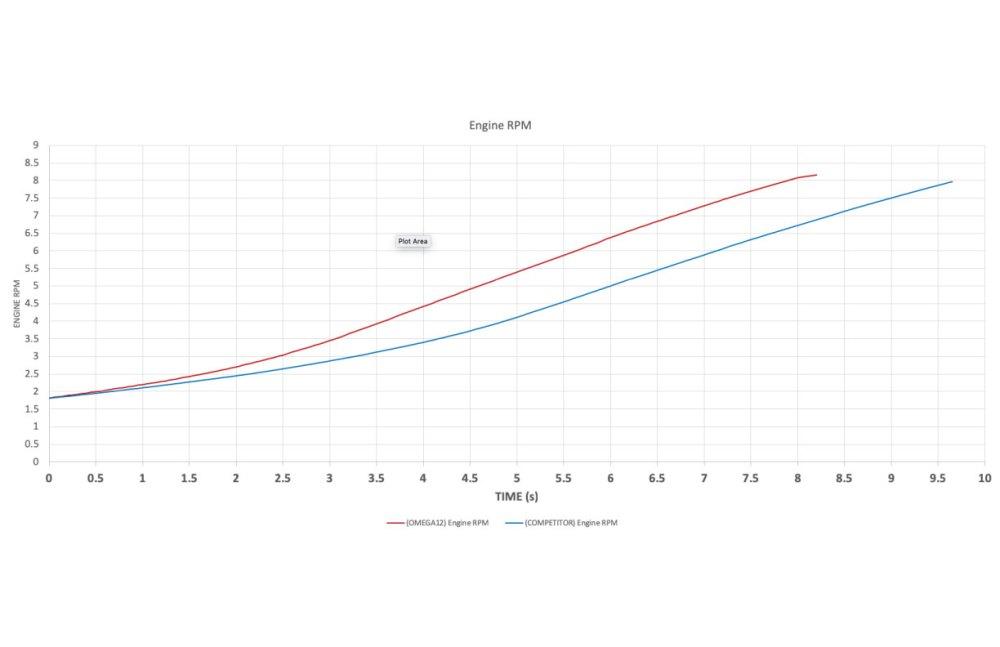 medium resolution of r35 gtr turbo kit mods upgrade