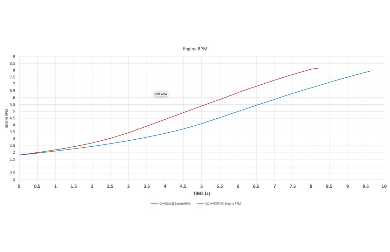 hight resolution of r35 gtr turbo kit mods upgrade