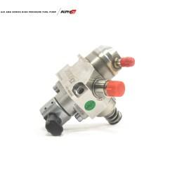 alpha mercedes benz a45 series high pressure fuel pump [ 1500 x 998 Pixel ]