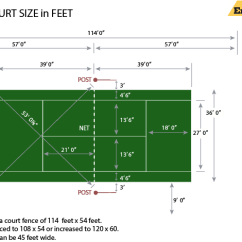 Measurement Of Tennis Court With Diagram Wiring Jeep Grand Cherokee Size Anglia Midland Sports Surfaces The A How Much Ground Do You Need