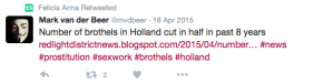 Number of Window Brothels Holland