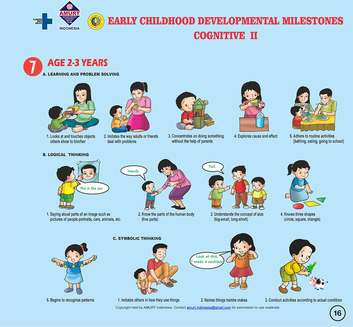 Indonesia Early Childhood Teacher Training