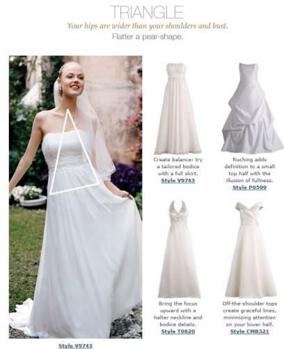 Wedding Dress Shapes: The Art Of Wearing Hijab, Evening Wearing Hijab, Hijab