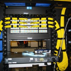Network Wiring Weg 12 Lead Motor Diagram Structured Cabling Systems Manhattan Ny Amvean Consulting