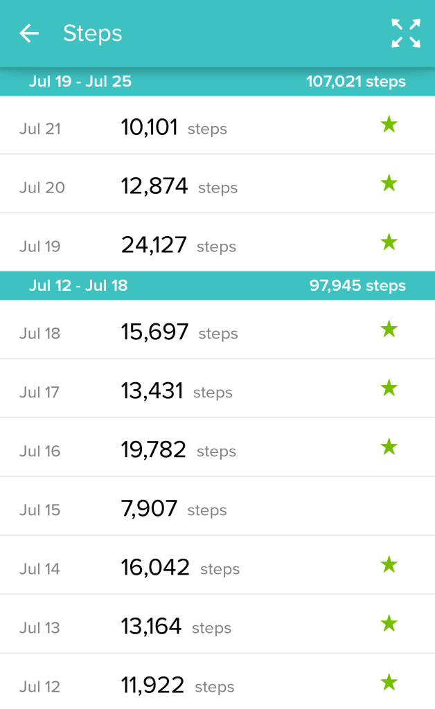Guess which day I was traveling for work?