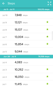 July 4th and 5th were not my days, step-wise.