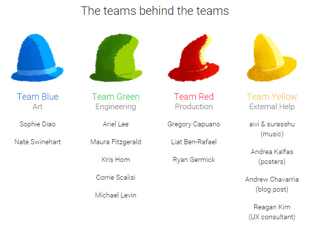 Members of the Google Development team are playing alongside you.