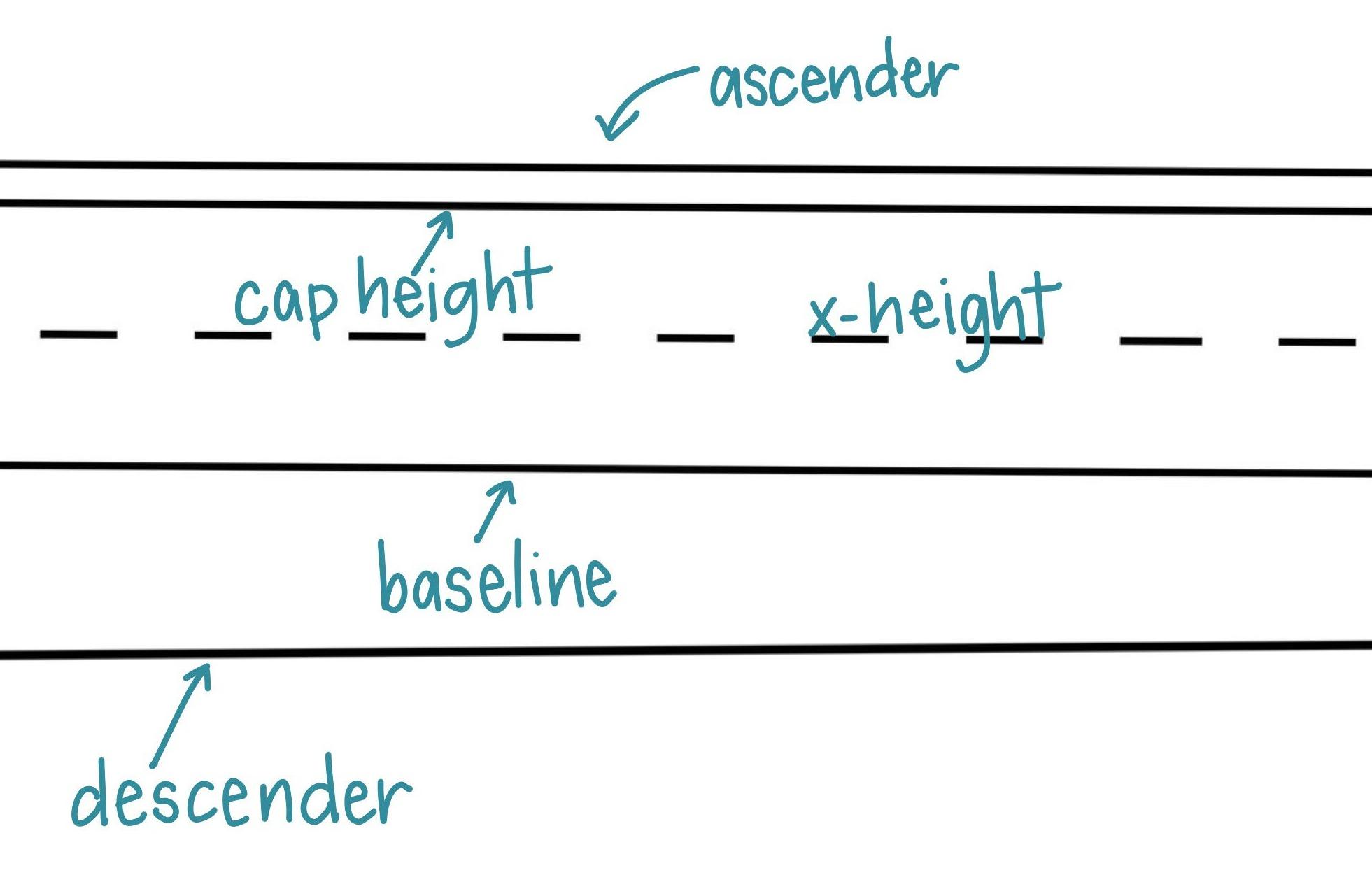 Basic Bounce Lettering