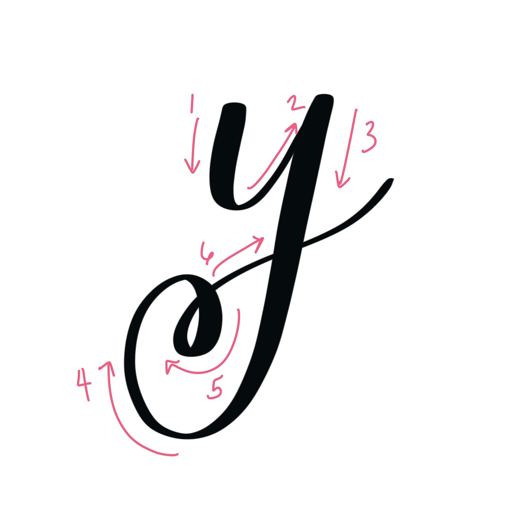 Descender Letter Flourishes & Free Practice Sheets