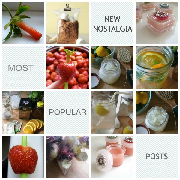 Most popular posts for 2012