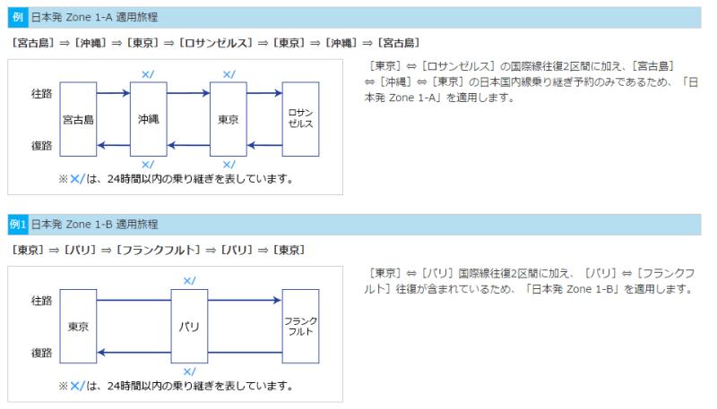 id:jp:20161026222136p:plain