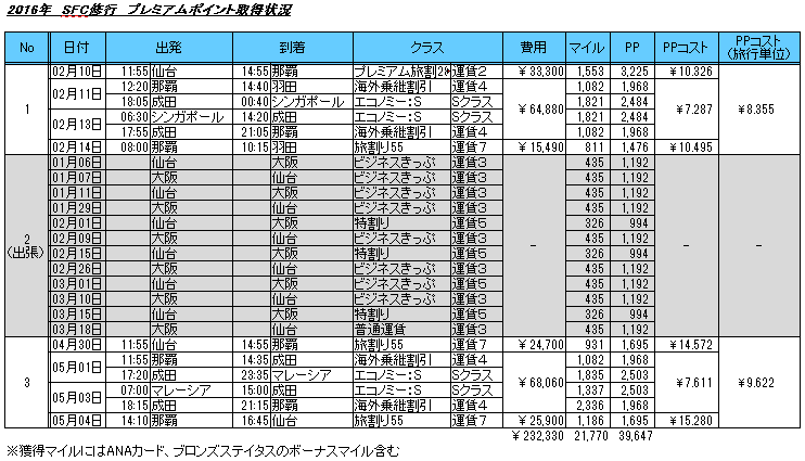 id:jp:20161029175036p:plain