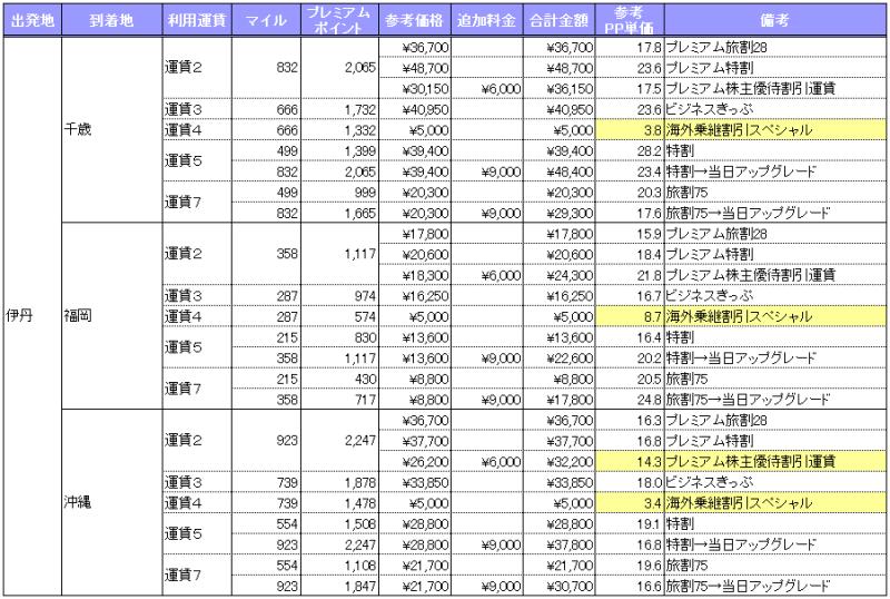 id:jp:20161029205321p:plain
