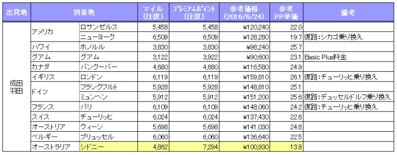 id:jp:20161029205827p:plain