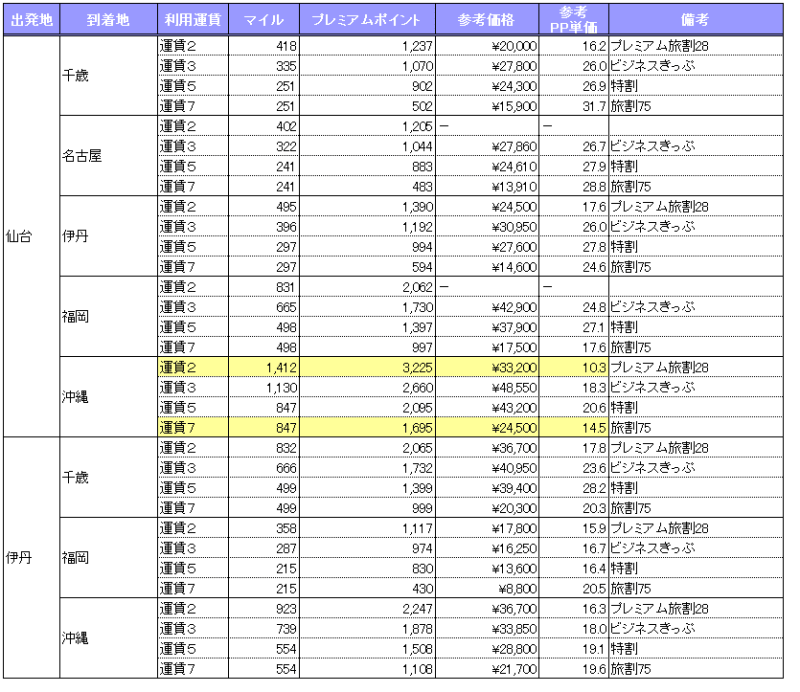 id:jp:20161029211301p:plain
