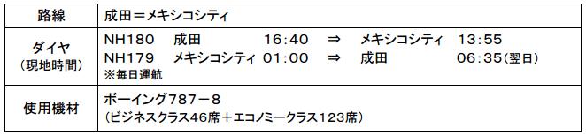 id:jp:20161115203254p:plain