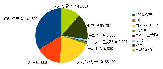 id:jp:20161218224650p:plain
