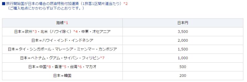 id:jp:20170218225049p:plain