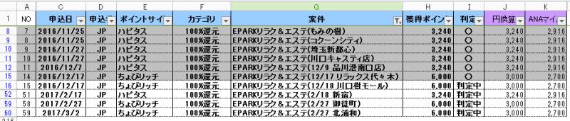 id:jp:20170309231149p:plain