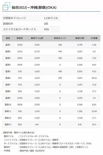 id:jp:20171223004826j:plain
