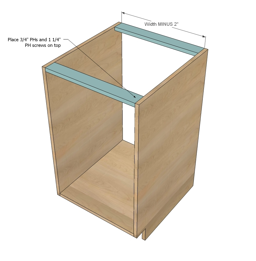 Attaching Face Frame To Cabinet Carcass