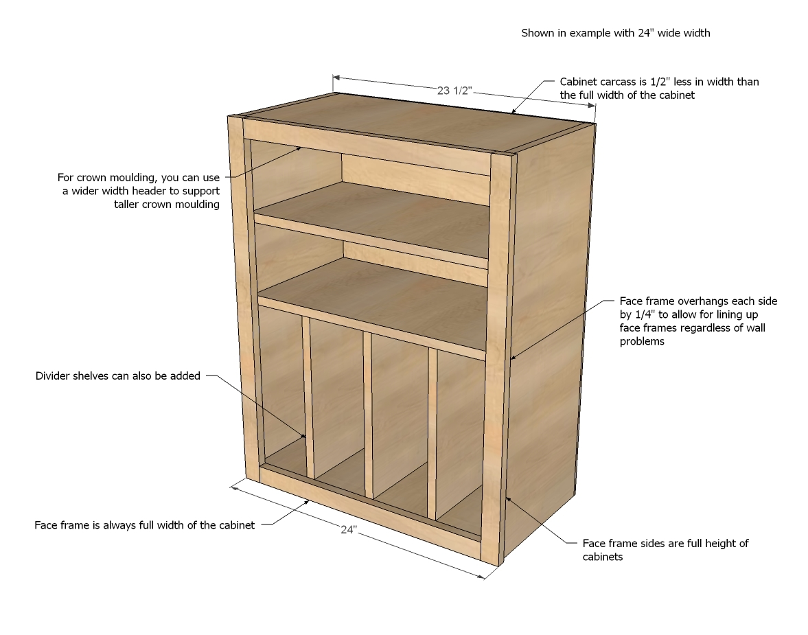 kitchen cabinets plans unfinished chairs ana white wall cabinet basic carcass plan diy