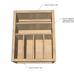 Building Kitchen Wall Cabinets Cutting Block Table Ana White Cabinet Basic Carcass Plan Diy