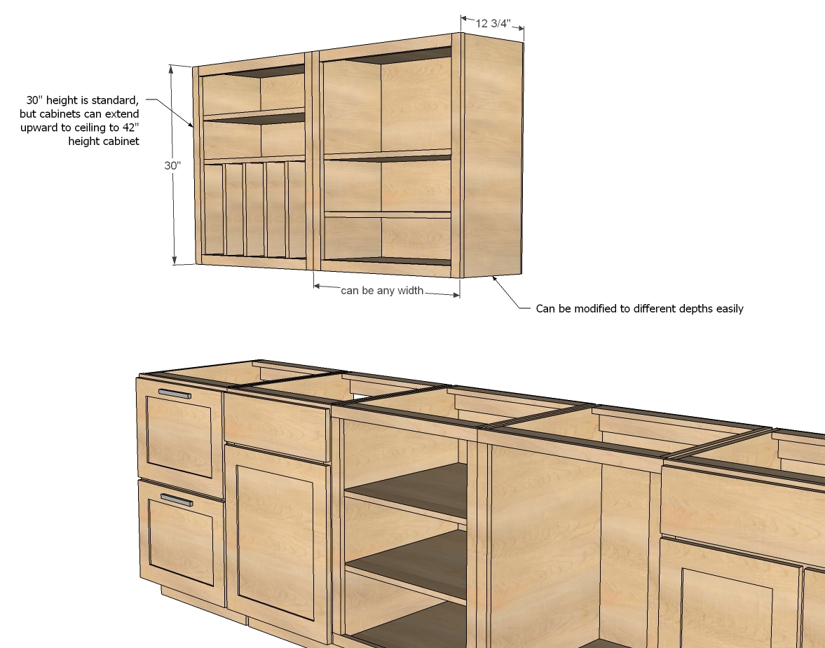 Ana White  Wall Kitchen Cabinet Basic Carcass Plan  DIY