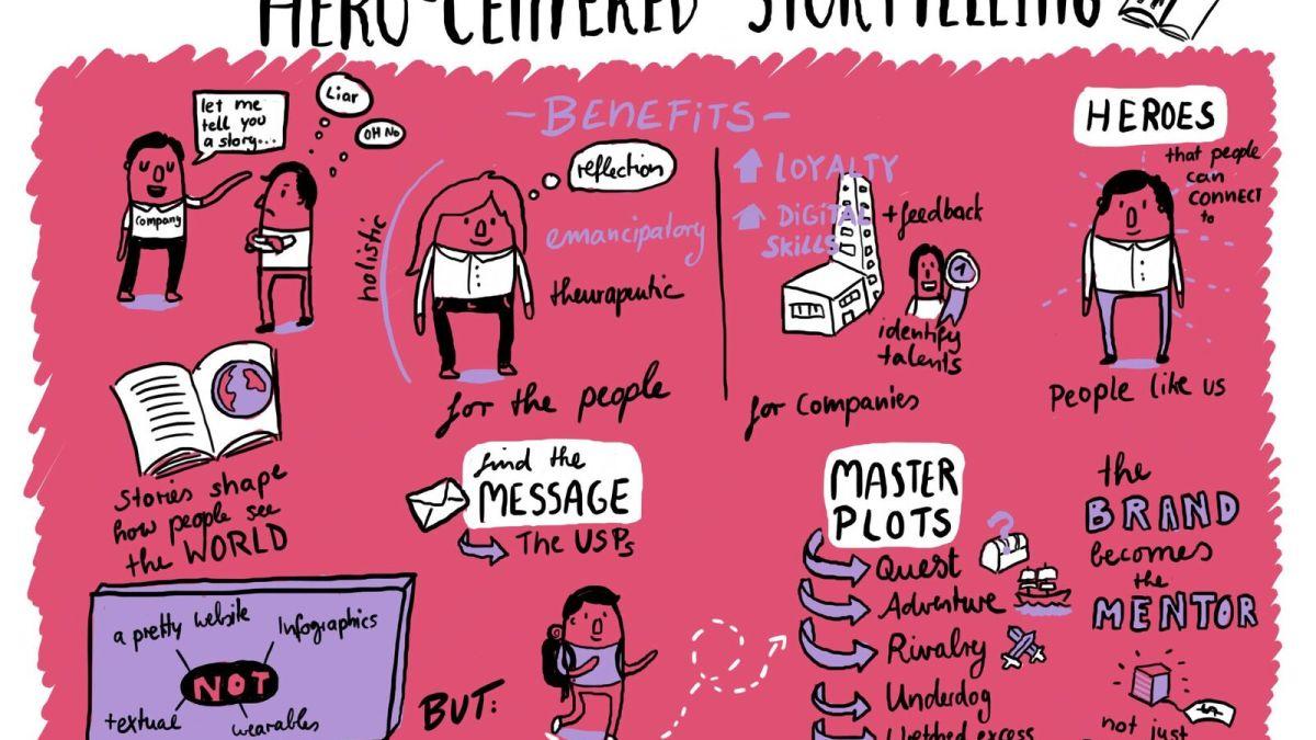 Hero-centered storytelling
