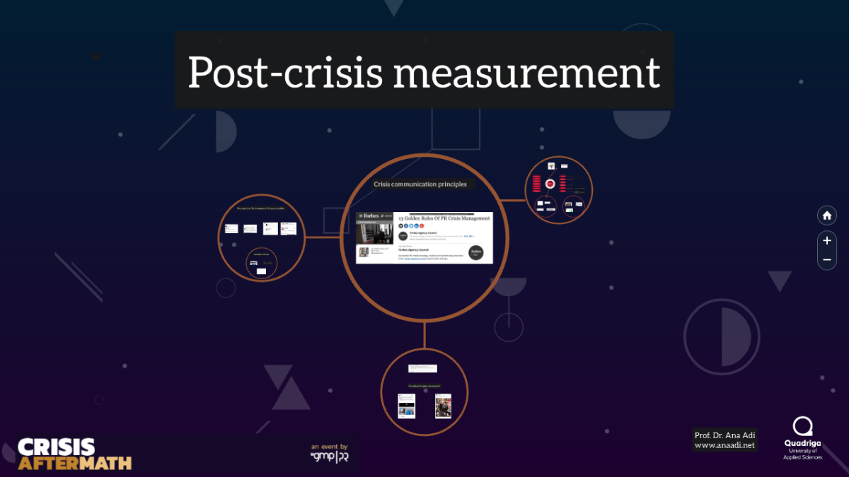 PR: post-crisis measurement