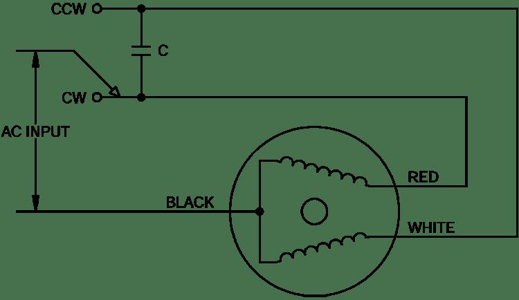 ACWGM AC Induction Gear Motor