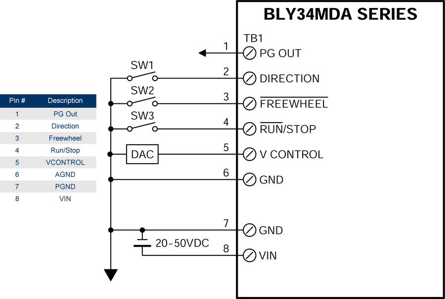 BLY34MDA Brushless Motors With Integrated Speed Controllers