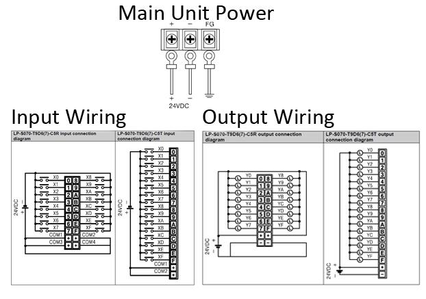 wiring diagram plc what is electrical house circuit pdf home design ideas hmi bloghmi online 2015 silverado