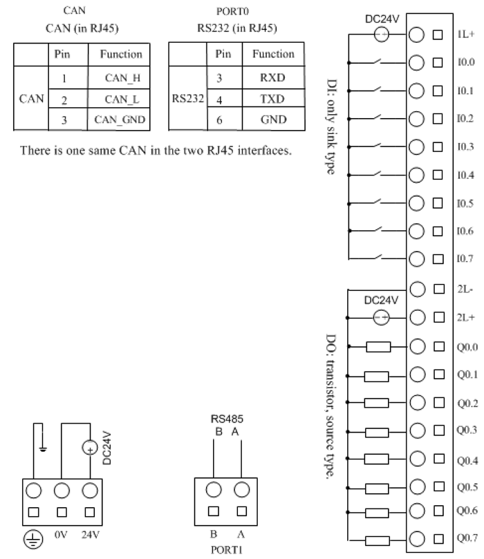 Index of /images/plc/wiring