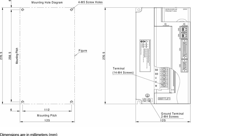 PRONET-E-50A AC Servo Drives