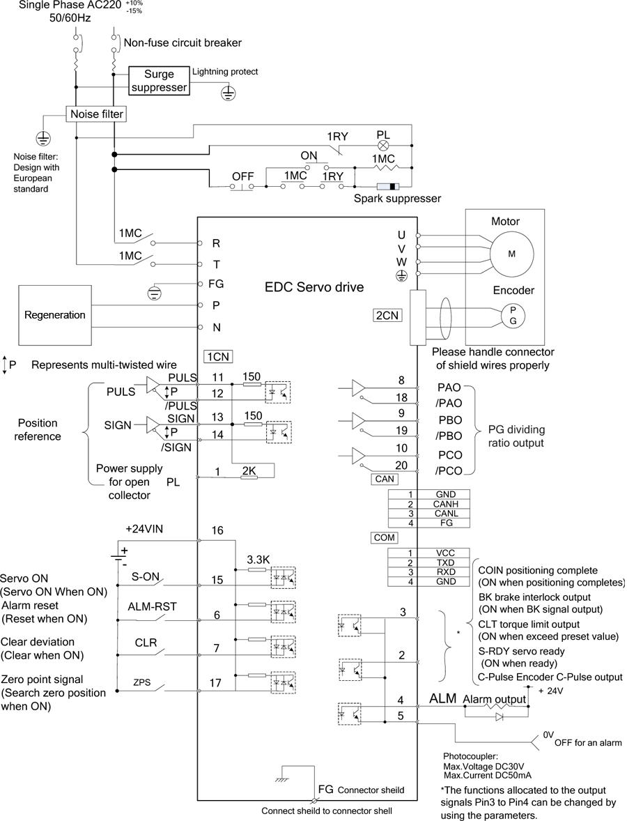 EDC wiring (800x1215)?resize\\\\\\\\\\\\\\\=665%2C870 ibanez wiring diagram sc 1st wiring diagram cool ibanez wiring  at n-0.co
