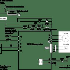 Gy6 150cc Wiring Diagram Amana Ptac Control Board Canopen Lxmaumx Motion Servo Drive Lexium Single Edc Ac Drives