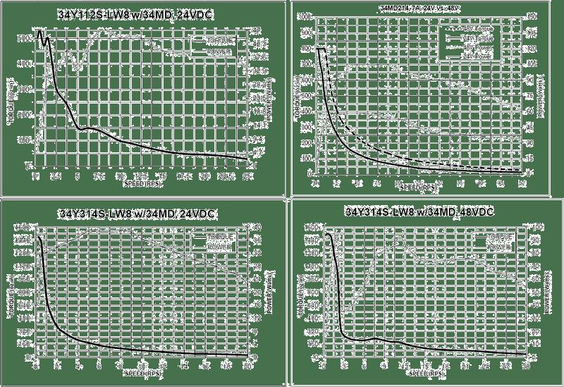 100 typ 3 days dimensions wiring diagram dimensions wiring diagram