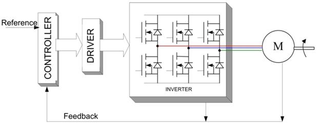 Amperespikar