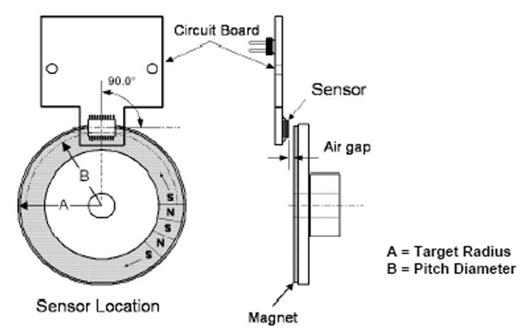 Incremental Encoder Wiring Diagram : 34 Wiring Diagram