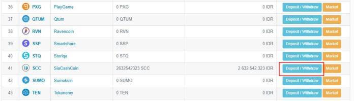 Memindahkan SCC dan STQ dari Indodax ke Hotbit