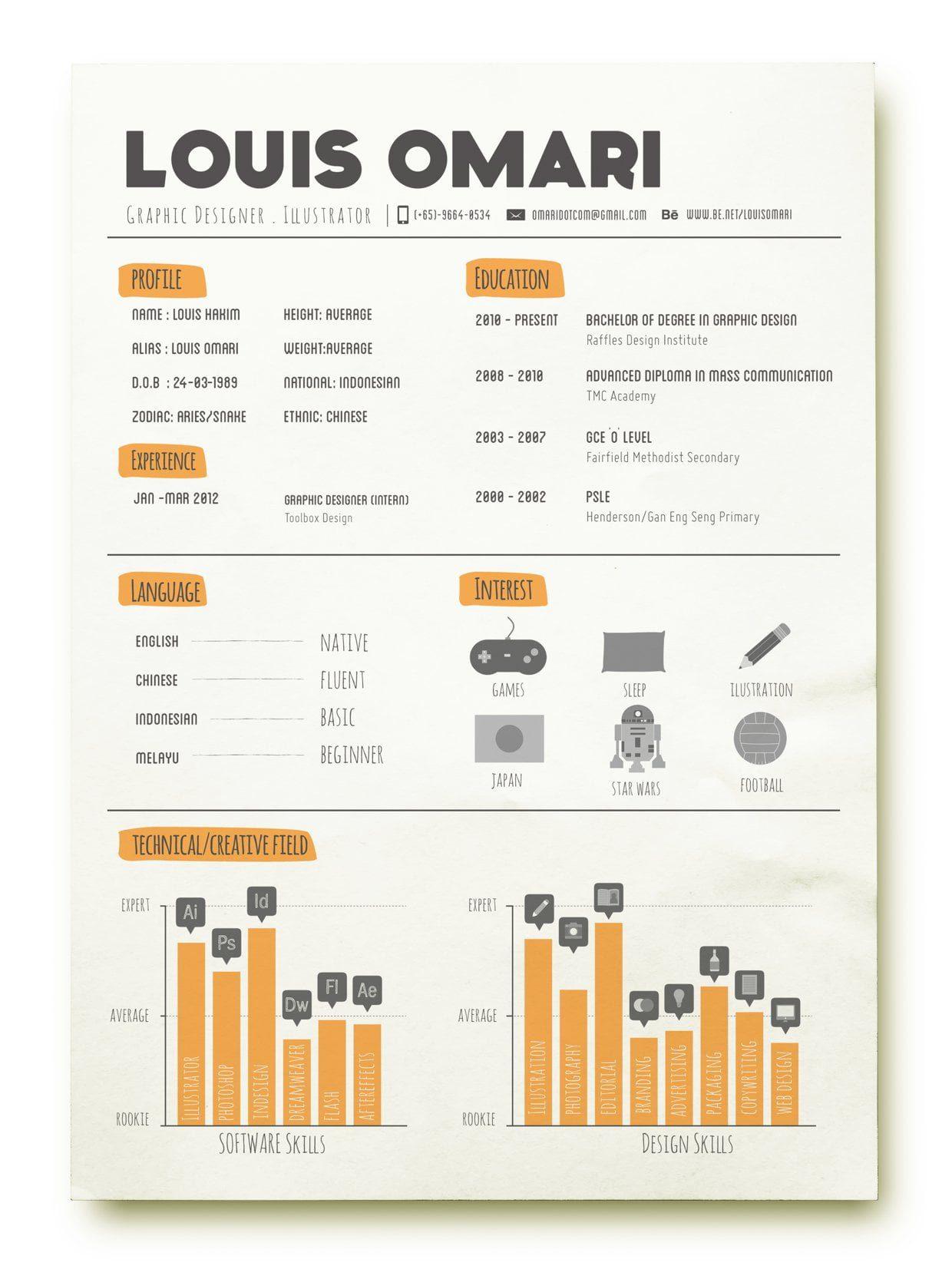 Curriculum Vitae Format Bahasa Indonesia Example Of A