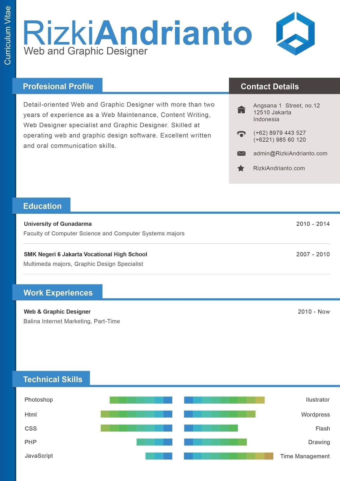 30 Contoh Cv Daftar Riwayat Hidup Terbaru 2020 Siap Download Anakui Com