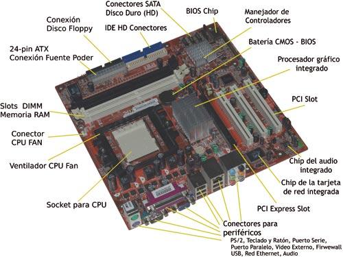 intel motherboard circuit diagram pdf trailer 4 wire manual para radialistas analfatécnicos