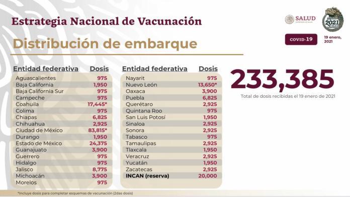 vacunas, Covid-19, médicos, enfermeros, Pandemia