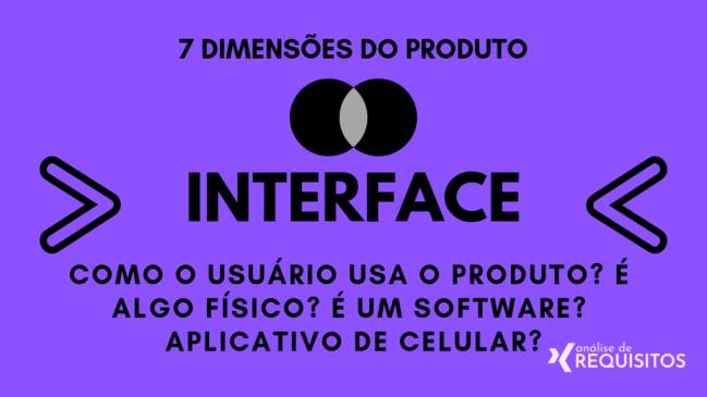 INTERFACE: Como o usuário usa o produto? É algo físico? É um software? Aplicativo de celular?