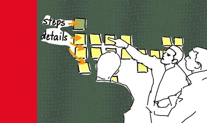 O que são as user sttories e como escrever uma fantástica!