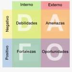 El análisis DAFO para jugadores de pádel